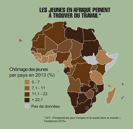 Talent2Africa fait la promotion des opportunités d'emploi en Afrique